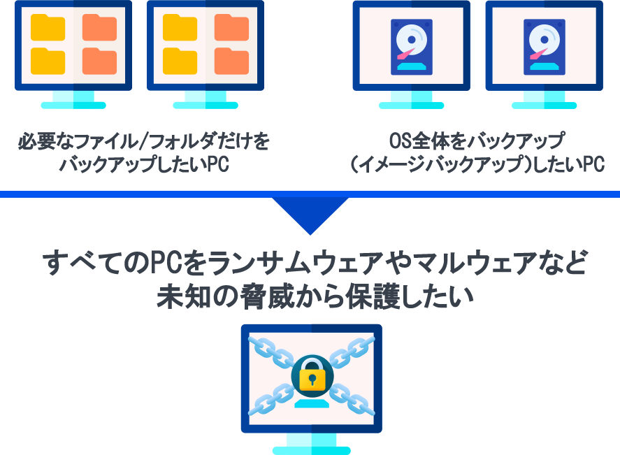 Simple Unified Management