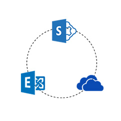 Exchange, OneDrive and SharePoint agentless backup
